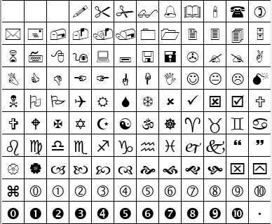 Some of the icons in Wingdings, an icon font on most machines